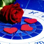 Астрология. Свидание по знакам зодиака
